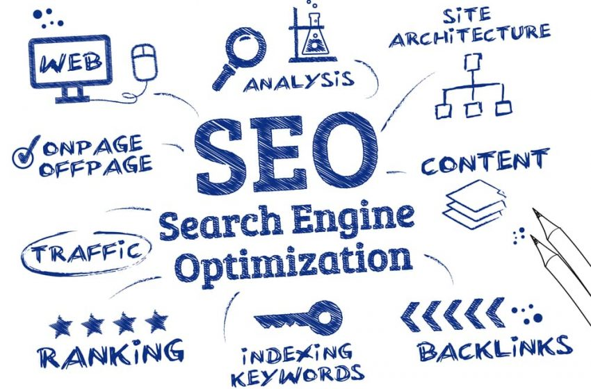 5 SEO Features to Look for in an E-Commerce Platform